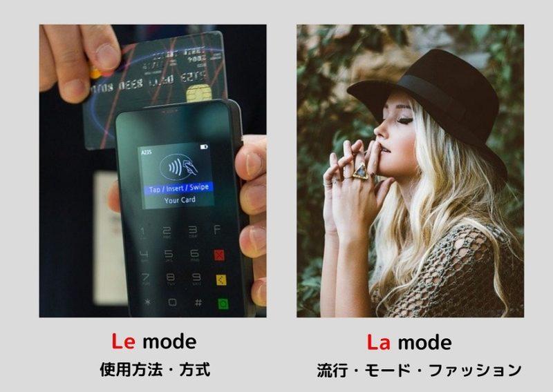 方法とモード「mode」